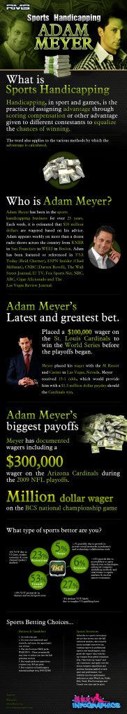 Adam-Meyers-Infographic
